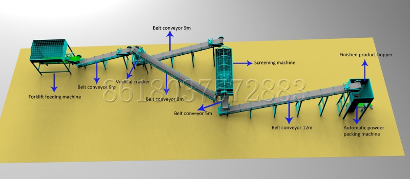 Powder Chicken Manure Fertilizer Production Line