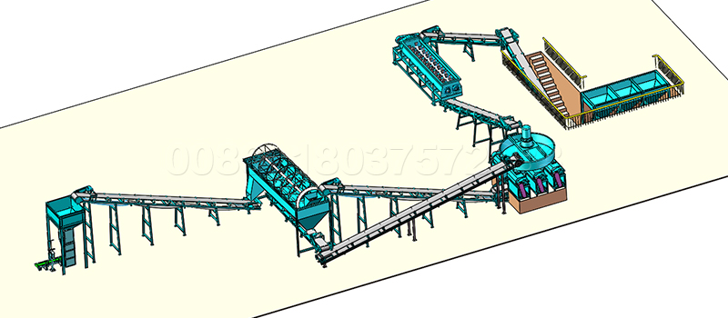 20 tons Per Day Organic Fertilizer Production Line for Malaysia