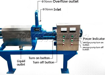 Dewatering Machine for Handling Cow Dung